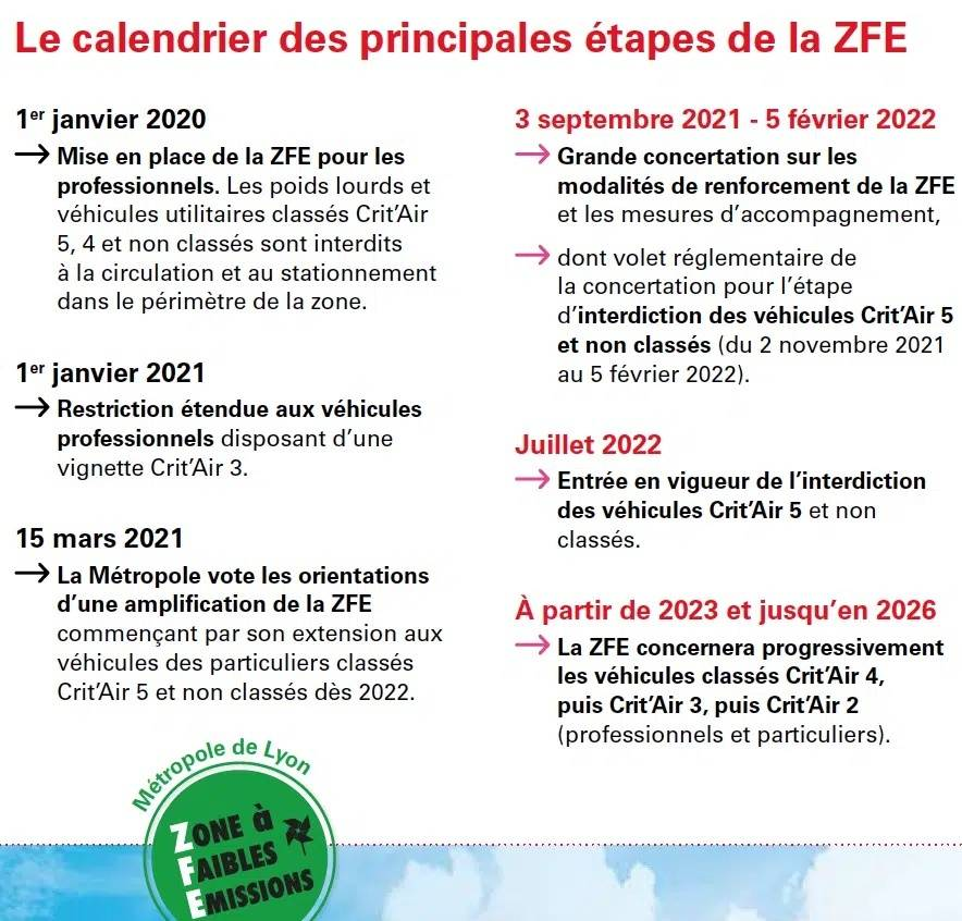 ZFE Calendrier Tapes
